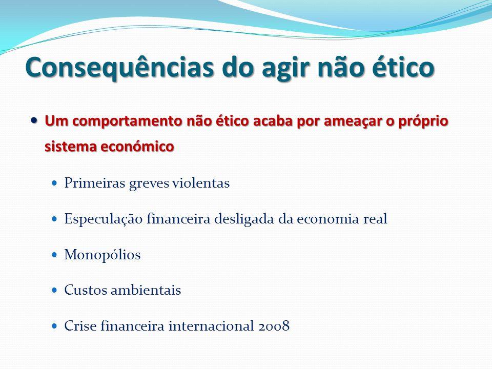 Consequências do agir não ético Um comportamento não ético acaba por ameaçar o próprio sistema económico Um comportamento não ético acaba por ameaçar