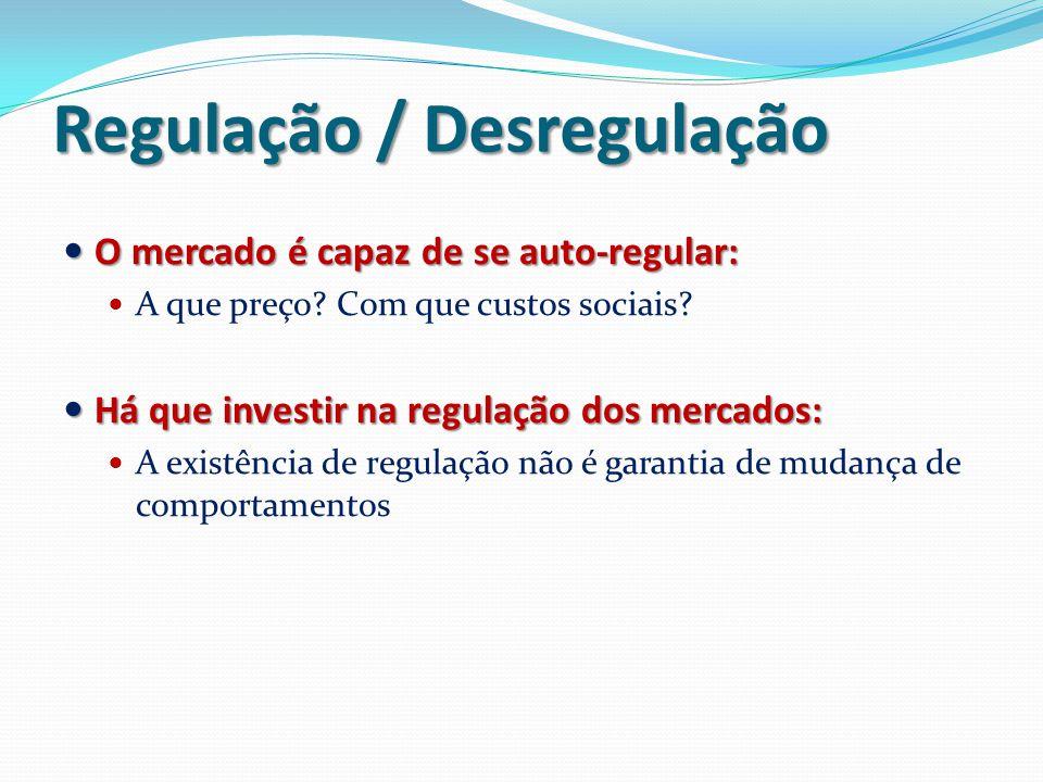 Regulação / Desregulação O mercado é capaz de se auto-regular: O mercado é capaz de se auto-regular: A que preço? Com que custos sociais? Há que inves