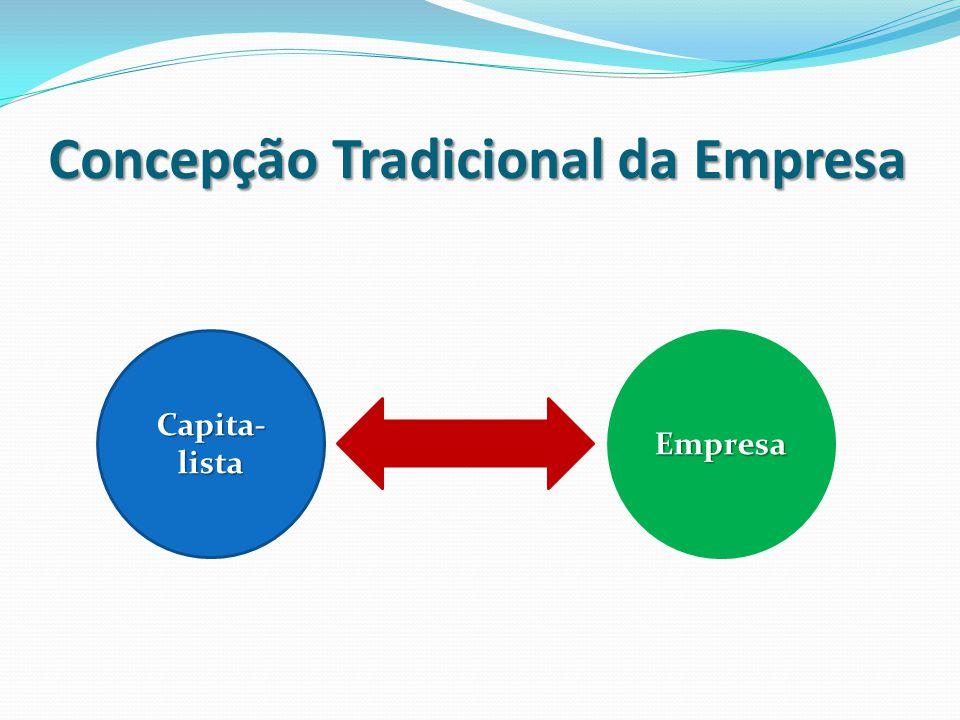 Concepção Tradicional da Empresa Capita- lista Empresa