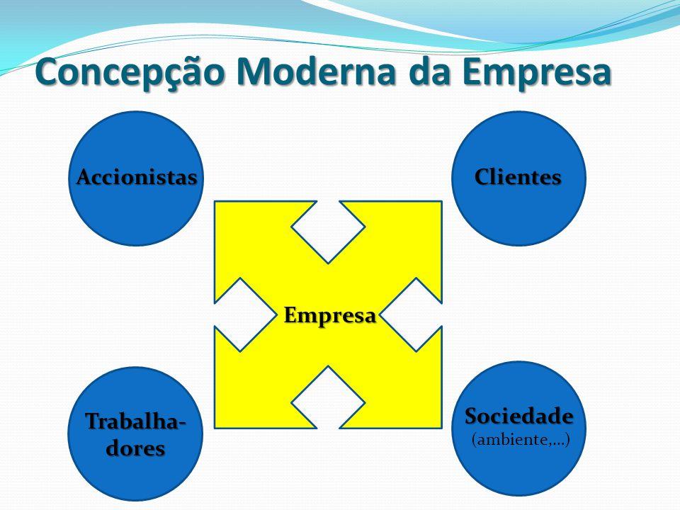 Algumas vantagens da ética empresarial É um instrumento de intervenção social para influenciar mudanças positivas na sociedade (por exemplo: campanhas publicitárias solidárias, fundos éticos, economia solidária, mecenato,…).