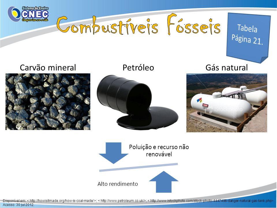Poluição e recurso não renovável Alto rendimento Carvão mineralPetróleoGás natural Disponível em: ; ;. Acesso: 30 jul 2012.
