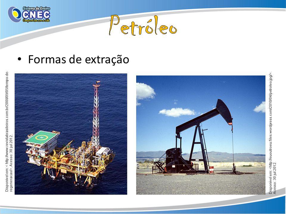 Formas de extração Disponível em:. Acesso: 30 jul 2012.