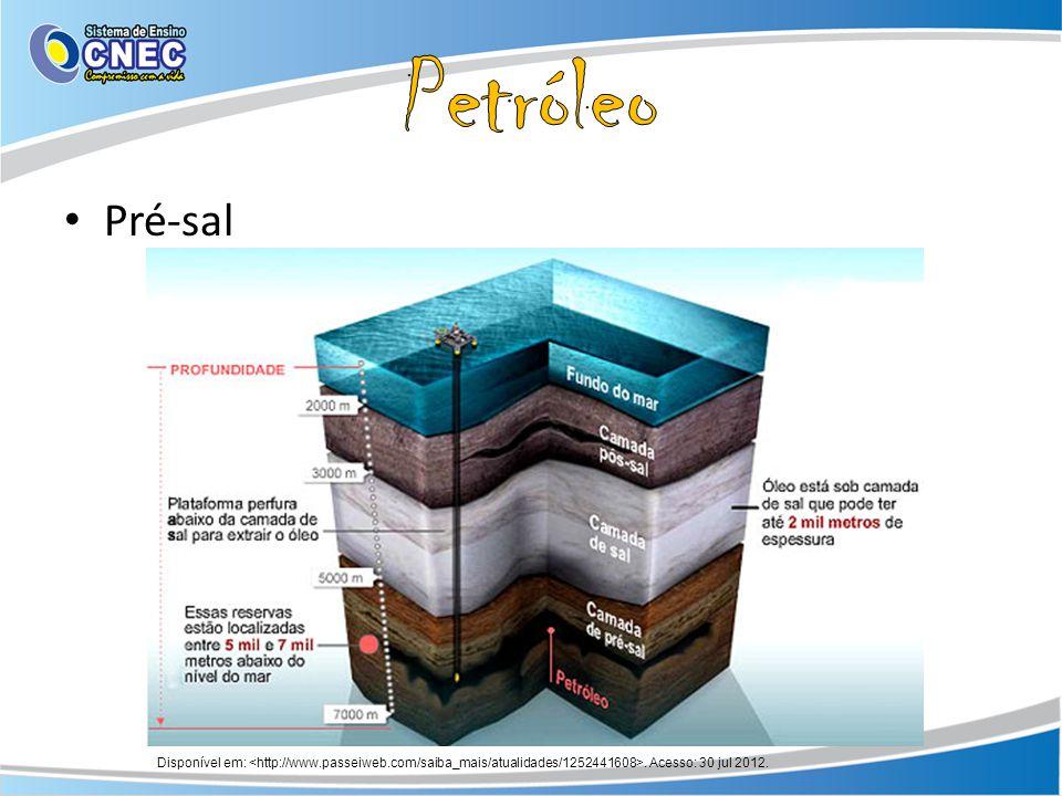 Pré-sal Disponível em:. Acesso: 30 jul 2012.