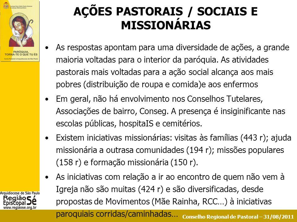Conselho Regional de Pastoral – 31/08/2011 AÇÕES PASTORAIS / SOCIAIS E MISSIONÁRIAS As respostas apontam para uma diversidade de ações, a grande maior