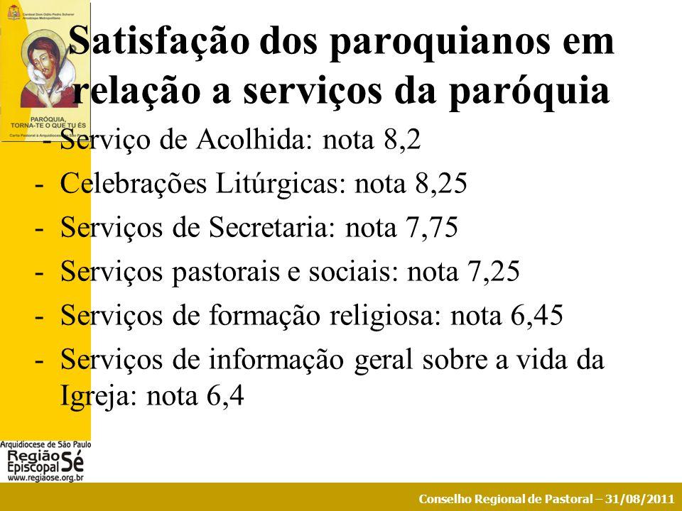 Conselho Regional de Pastoral – 31/08/2011 Satisfação dos paroquianos em relação a serviços da paróquia - Serviço de Acolhida: nota 8,2 -Celebrações L