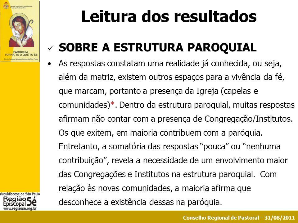 Conselho Regional de Pastoral – 31/08/2011 Leitura dos resultados SOBRE A ESTRUTURA PAROQUIAL As respostas constatam uma realidade já conhecida, ou se