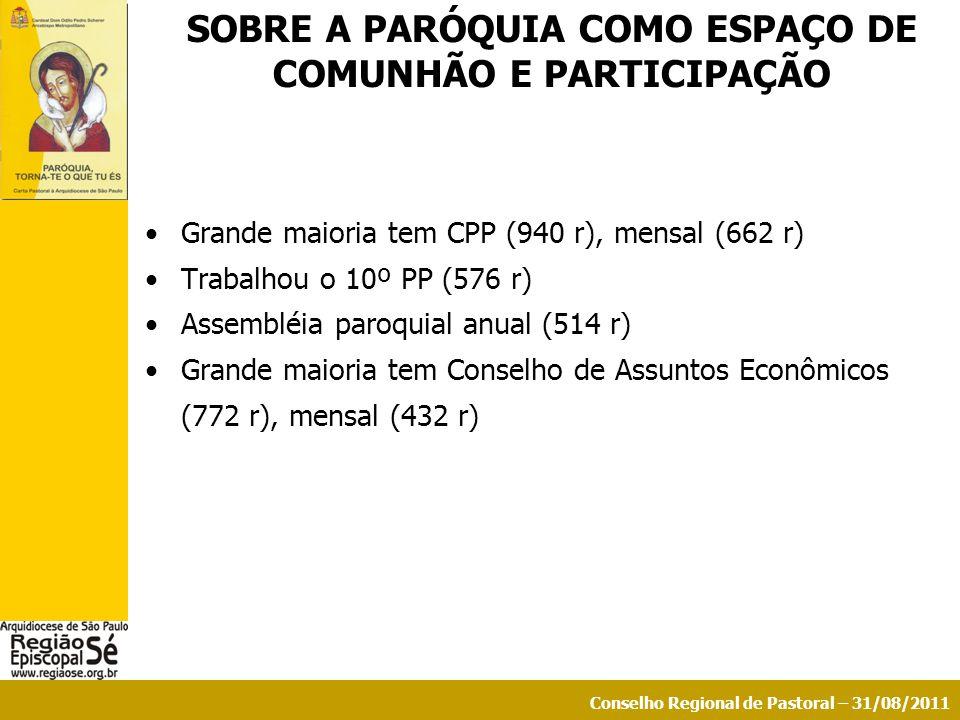 Conselho Regional de Pastoral – 31/08/2011 SOBRE A PARÓQUIA COMO ESPAÇO DE COMUNHÃO E PARTICIPAÇÃO Grande maioria tem CPP (940 r), mensal (662 r) Trab