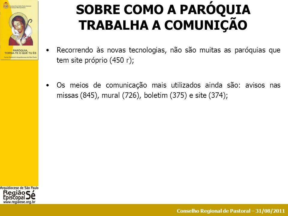 Conselho Regional de Pastoral – 31/08/2011 SOBRE COMO A PARÓQUIA TRABALHA A COMUNIÇÃO Recorrendo às novas tecnologias, não são muitas as paróquias que