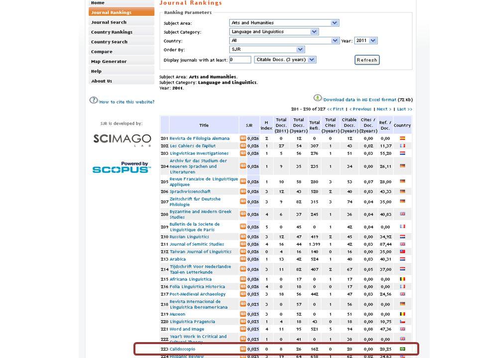De 327 revistas SCIMAGO 3 brasileiras Calidoscopio Delta Alea