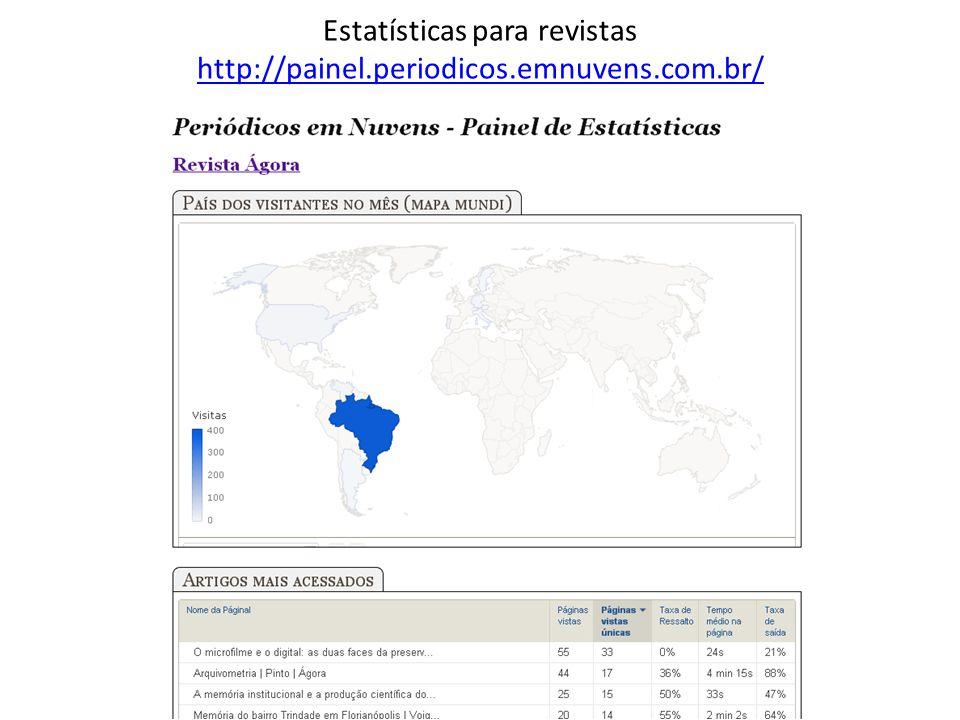 Estatísticas para revistas http://painel.periodicos.emnuvens.com.br/ http://painel.periodicos.emnuvens.com.br/