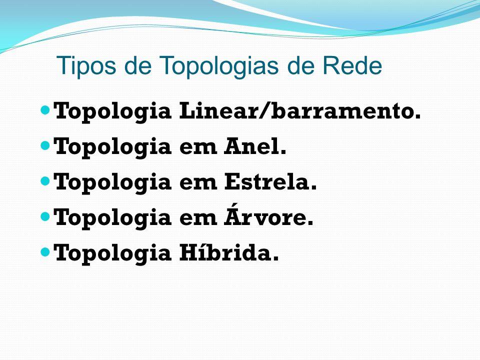 Tipos de Topologias de Rede Topologia Linear/barramento. Topologia em Anel. Topologia em Estrela. Topologia em Árvore. Topologia Híbrida.