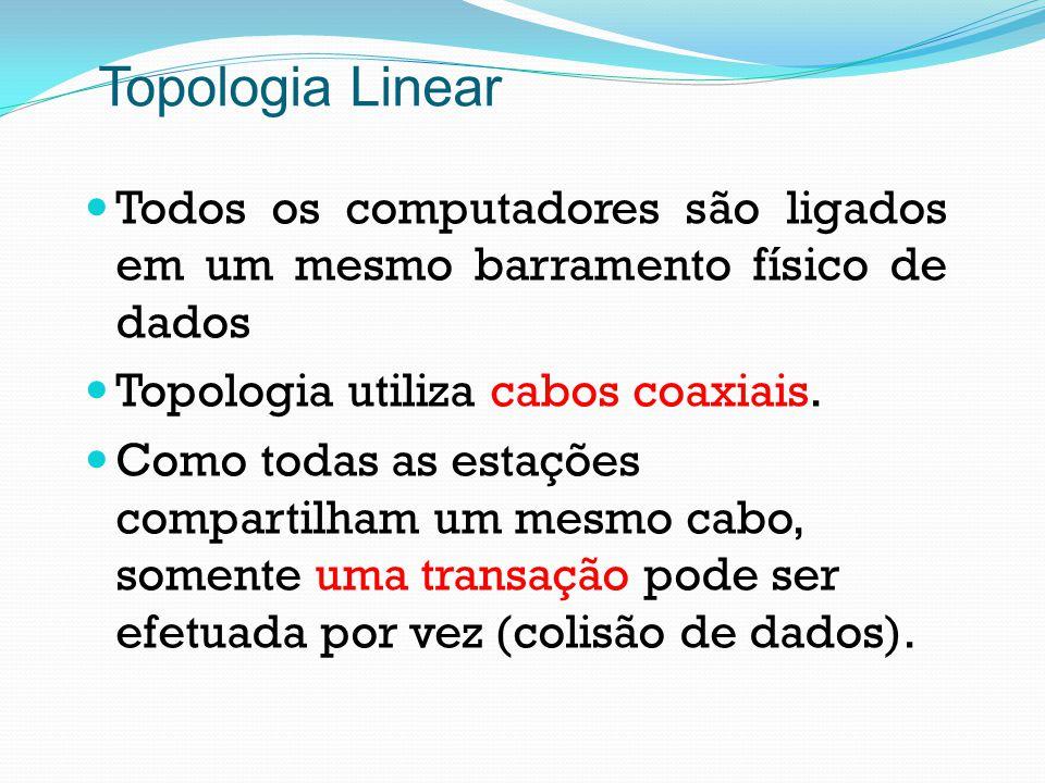 Topologia Linear Todos os computadores são ligados em um mesmo barramento físico de dados Topologia utiliza cabos coaxiais. Como todas as estações com