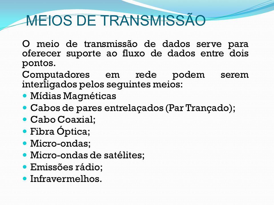 MEIOS DE TRANSMISSÃO O meio de transmissão de dados serve para oferecer suporte ao fluxo de dados entre dois pontos. Computadores em rede podem serem