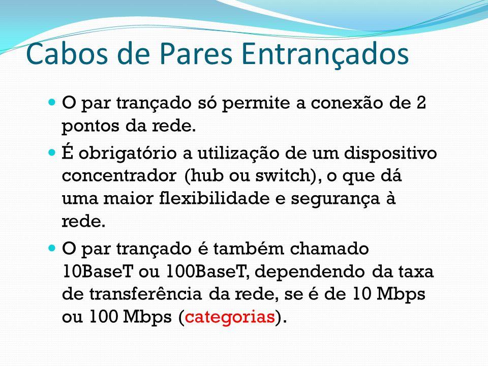 O par trançado só permite a conexão de 2 pontos da rede. É obrigatório a utilização de um dispositivo concentrador (hub ou switch), o que dá uma maior