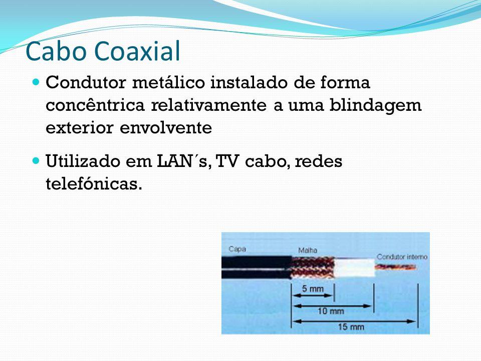 Cabo Coaxial Condutor metálico instalado de forma concêntrica relativamente a uma blindagem exterior envolvente Utilizado em LAN´s, TV cabo, redes tel