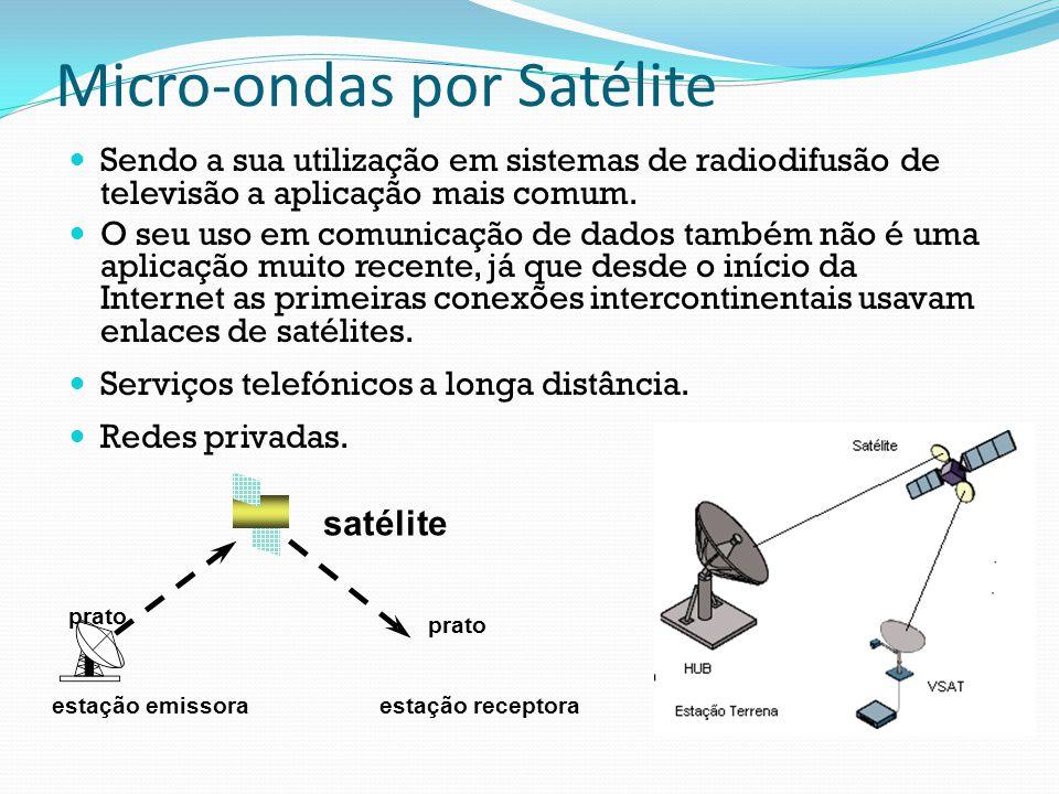 Micro-ondas por Satélite Sendo a sua utilização em sistemas de radiodifusão de televisão a aplicação mais comum. O seu uso em comunicação de dados tam