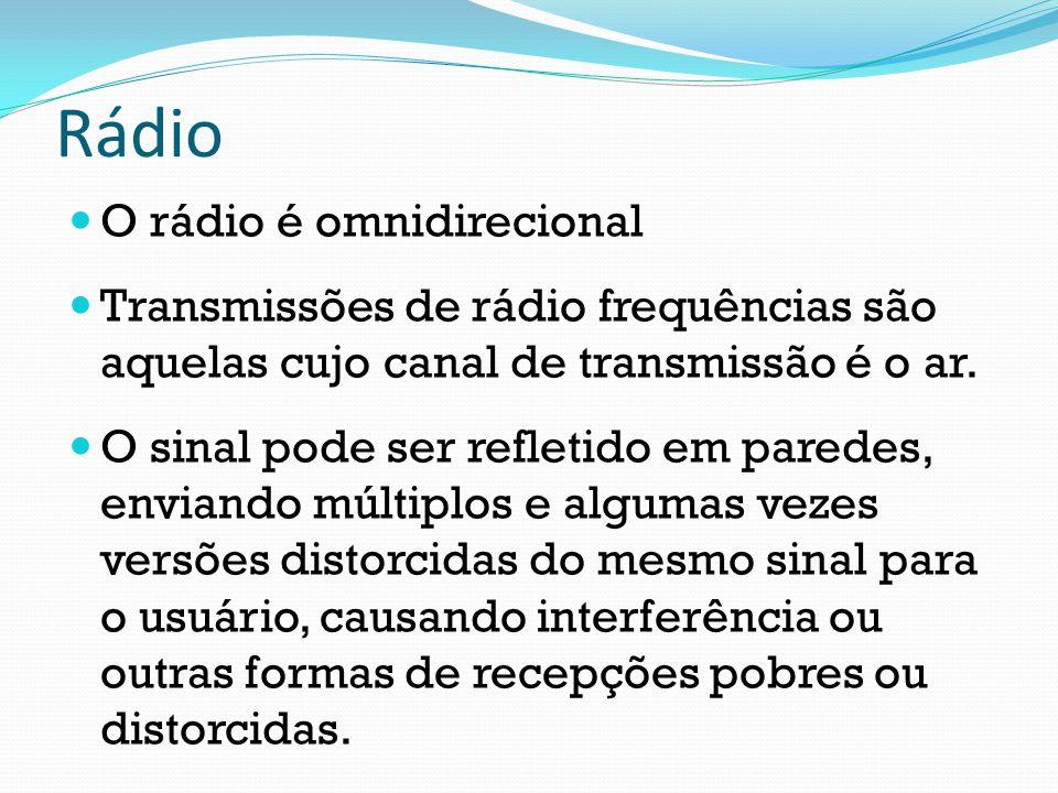 Rádio O rádio é omnidirecional Transmissões de rádio frequências são aquelas cujo canal de transmissão é o ar. O sinal pode ser refletido em paredes,