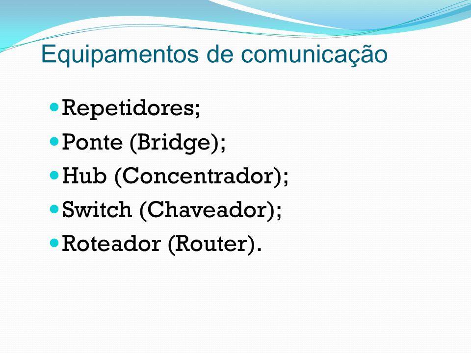 Equipamentos de comunicação Repetidores; Ponte (Bridge); Hub (Concentrador); Switch (Chaveador); Roteador (Router).