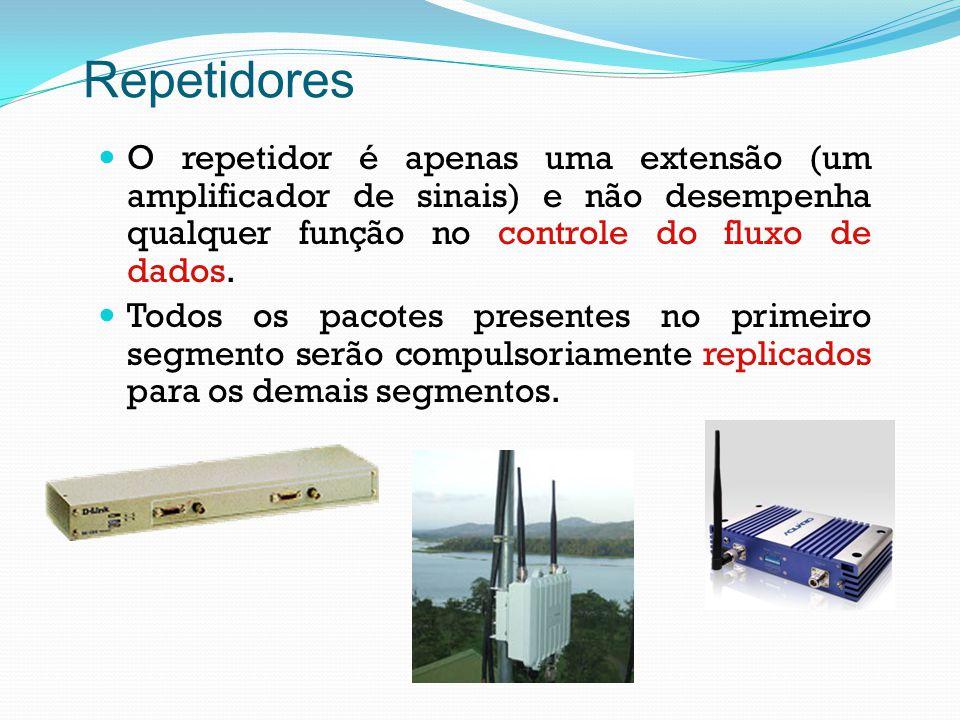 Repetidores O repetidor é apenas uma extensão (um amplificador de sinais) e não desempenha qualquer função no controle do fluxo de dados. Todos os pac