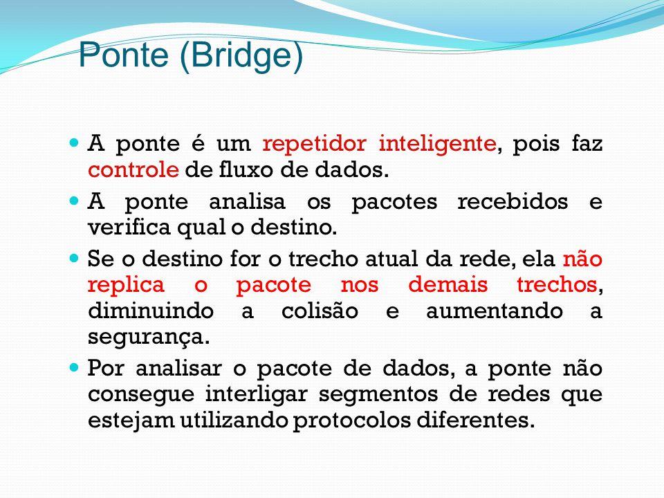 Ponte (Bridge) A ponte é um repetidor inteligente, pois faz controle de fluxo de dados. A ponte analisa os pacotes recebidos e verifica qual o destino