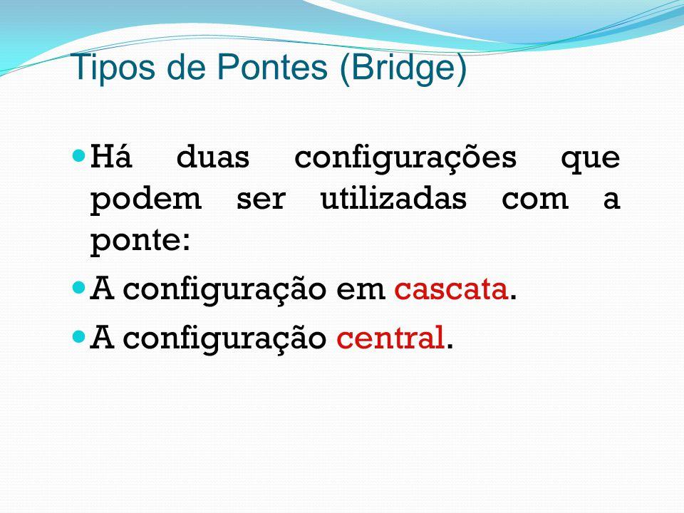Tipos de Pontes (Bridge) Há duas configurações que podem ser utilizadas com a ponte: A configuração em cascata. A configuração central.