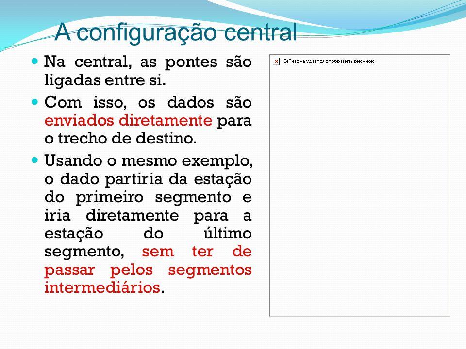 A configuração central Na central, as pontes são ligadas entre si. Com isso, os dados são enviados diretamente para o trecho de destino. Usando o mesm