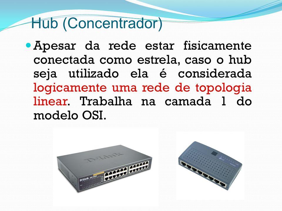 Hub (Concentrador) Apesar da rede estar fisicamente conectada como estrela, caso o hub seja utilizado ela é considerada logicamente uma rede de topolo