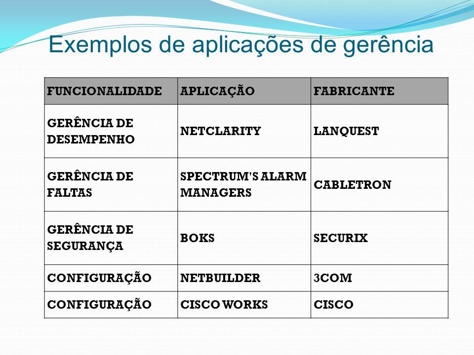 Exemplos de aplicações de gerência FUNCIONALIDADEAPLICAÇÃOFABRICANTE GERÊNCIA DE DESEMPENHO NETCLARITYLANQUEST GERÊNCIA DE FALTAS SPECTRUM'S ALARM MAN