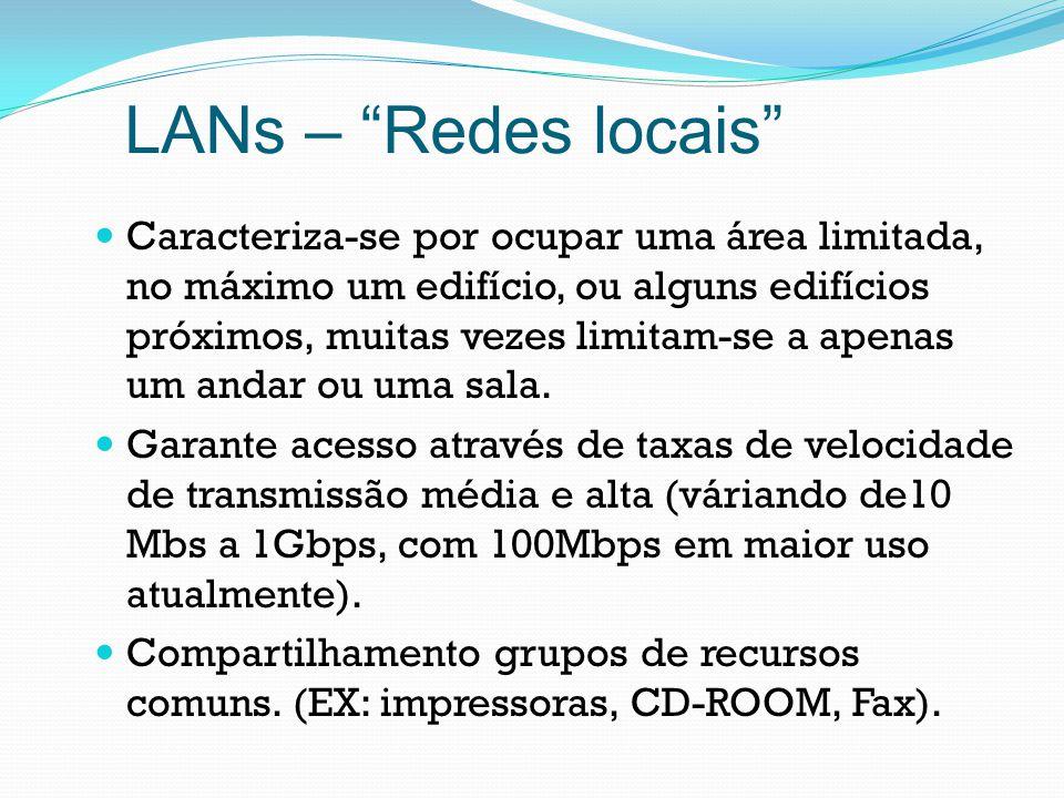 LANs – Redes locais Caracteriza-se por ocupar uma área limitada, no máximo um edifício, ou alguns edifícios próximos, muitas vezes limitam-se a apenas