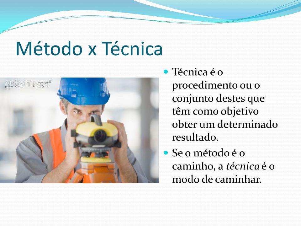 Método x Técnica Técnica é o procedimento ou o conjunto destes que têm como objetivo obter um determinado resultado. Se o método é o caminho, a técnic