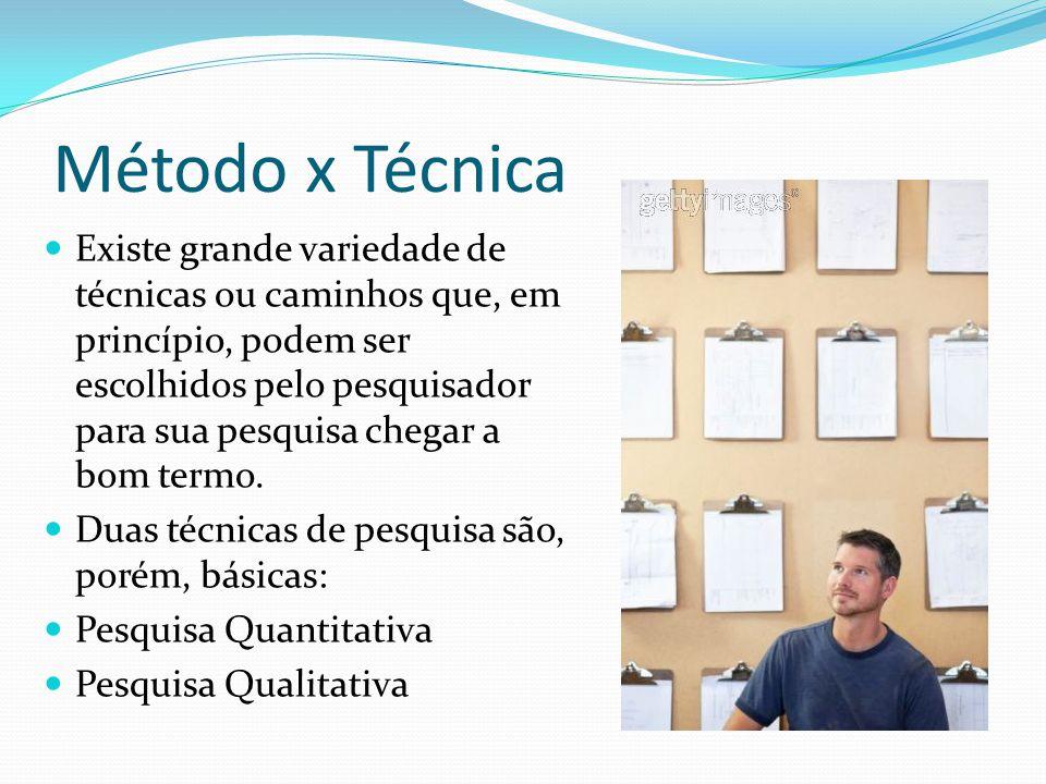 Método x Técnica Existe grande variedade de técnicas ou caminhos que, em princípio, podem ser escolhidos pelo pesquisador para sua pesquisa chegar a b