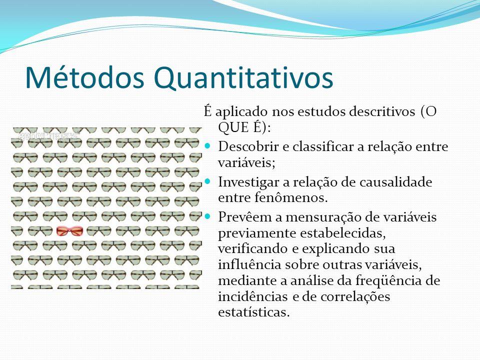 Métodos Quantitativos É aplicado nos estudos descritivos (O QUE É): Descobrir e classificar a relação entre variáveis; Investigar a relação de causalidade entre fenômenos.