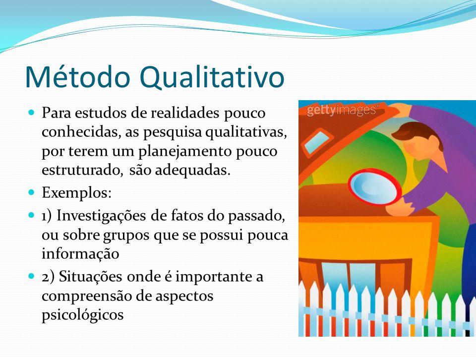 Método Qualitativo Para estudos de realidades pouco conhecidas, as pesquisa qualitativas, por terem um planejamento pouco estruturado, são adequadas.