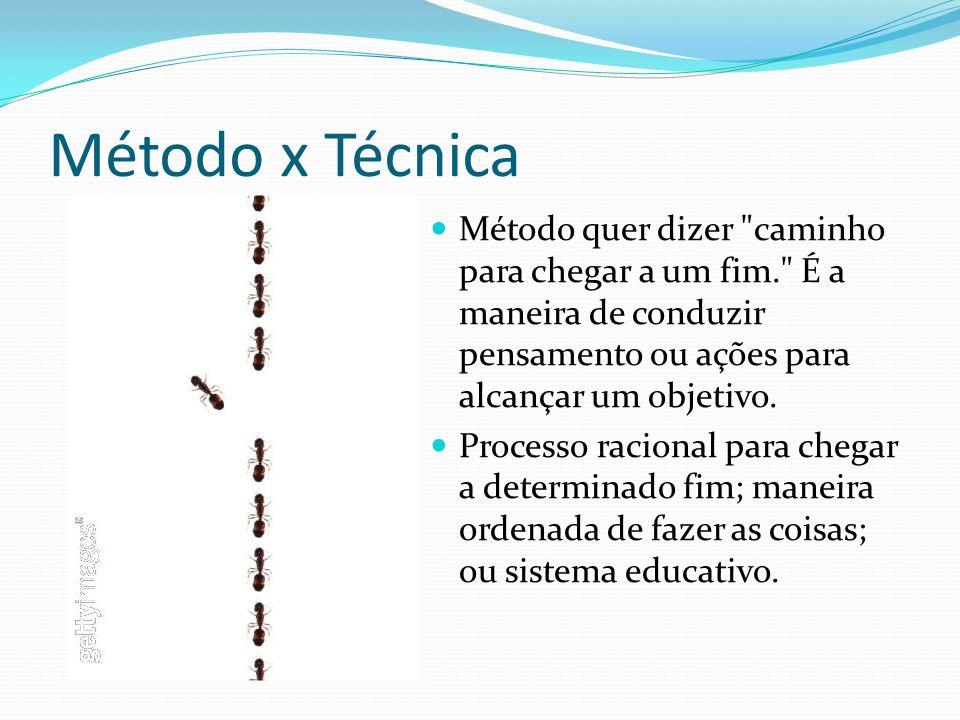 Método x Técnica Método quer dizer caminho para chegar a um fim. É a maneira de conduzir pensamento ou ações para alcançar um objetivo.