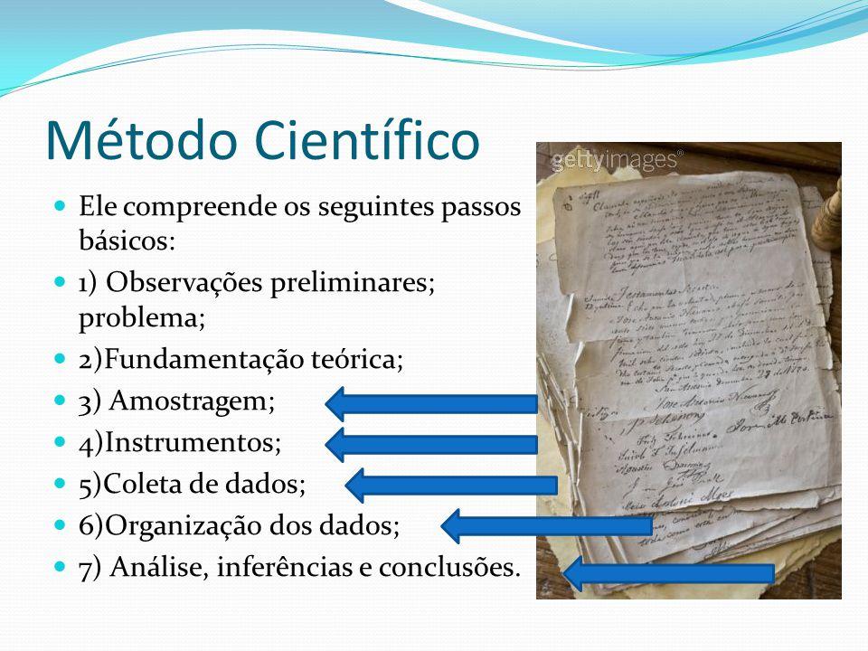 Método Científico Ele compreende os seguintes passos básicos: 1) Observações preliminares; problema; 2)Fundamentação teórica; 3) Amostragem; 4)Instrumentos; 5)Coleta de dados; 6)Organização dos dados; 7) Análise, inferências e conclusões.