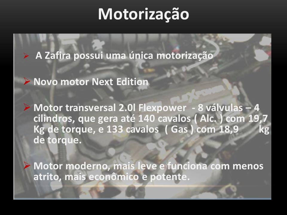 Motorização A Zafira possui uma única motorização Novo motor Next Edition Motor transversal 2.0l Flexpower - 8 válvulas – 4 cilindros, que gera até 140 cavalos ( Alc.