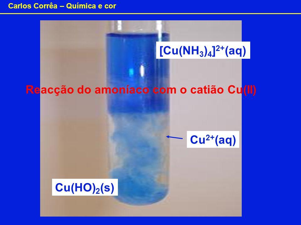 [Cu(NH 3 ) 4 ] 2+ (aq) Cu 2+ (aq) Cu(HO) 2 (s) Reacção do amoníaco com o catião Cu(II)