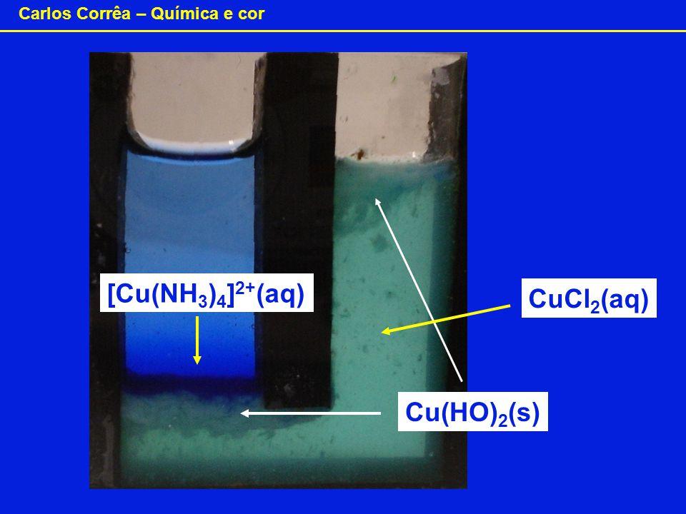 Carlos Corrêa – Química e cor [Cu(NH 3 ) 4 ] 2+ (aq) CuCl 2 (aq) Cu(HO) 2 (s)