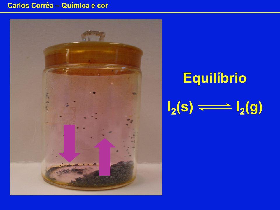 Carlos Corrêa – Química e cor I 2 (s) I 2 (g) Equilíbrio