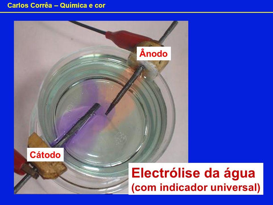 Carlos Corrêa – Química e cor Electrólise da água (com indicador universal) Cátodo Ânodo