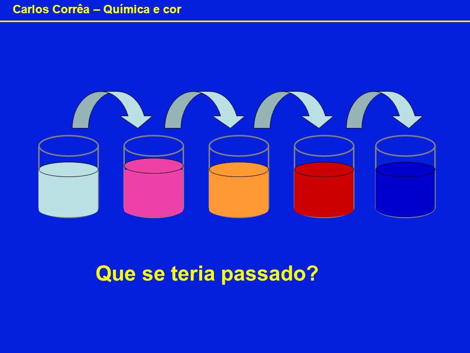 Carlos Corrêa – Química e cor Que se teria passado?