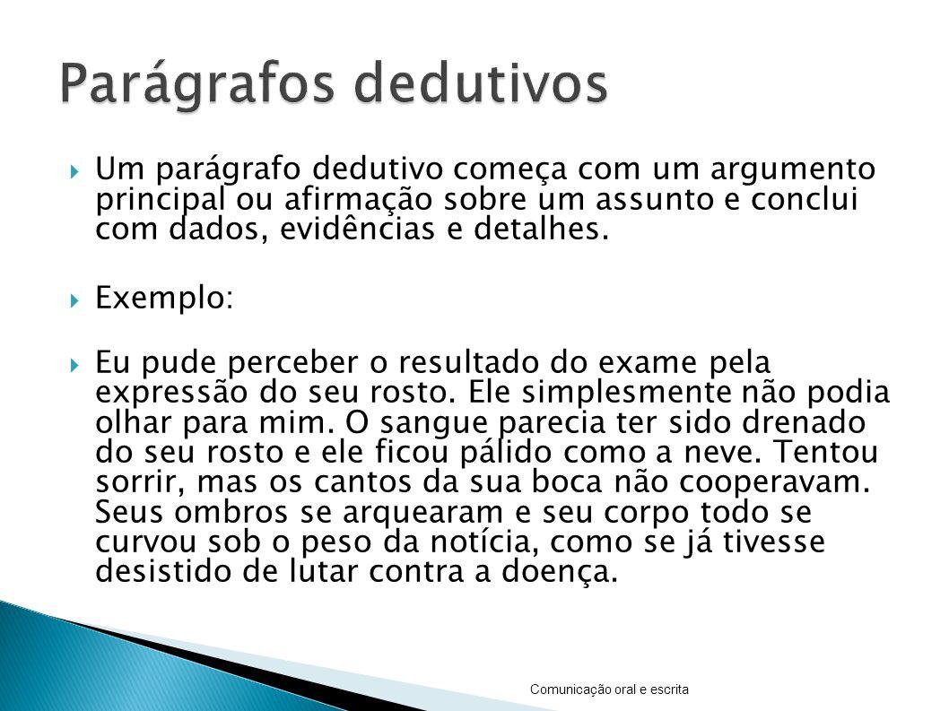 Um parágrafo dedutivo começa com um argumento principal ou afirmação sobre um assunto e conclui com dados, evidências e detalhes. Exemplo: Eu pude per