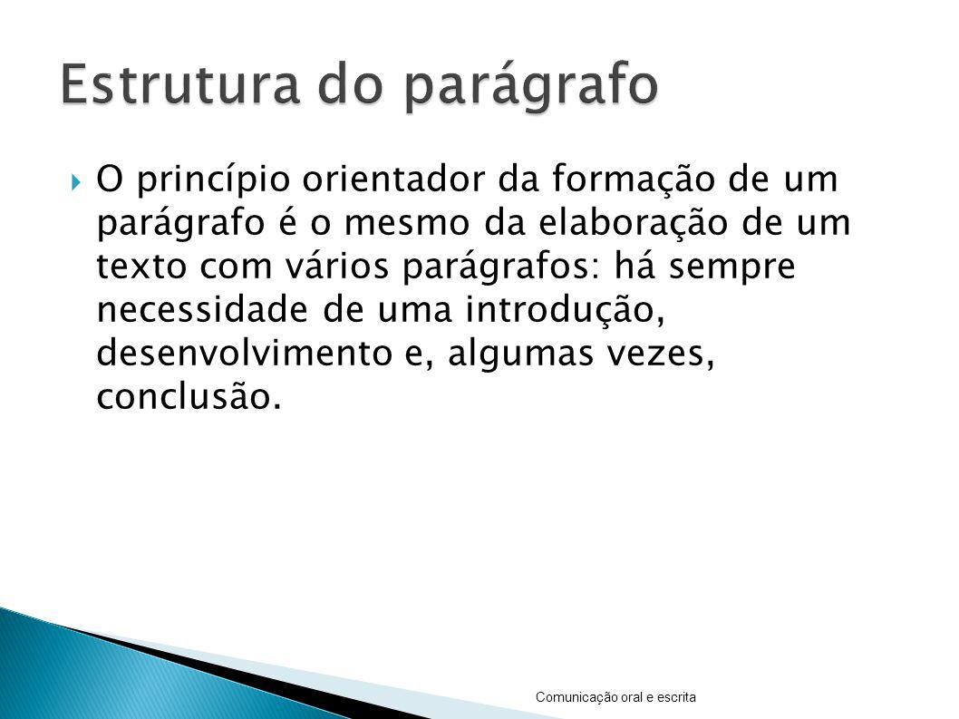 O princípio orientador da formação de um parágrafo é o mesmo da elaboração de um texto com vários parágrafos: há sempre necessidade de uma introdução,