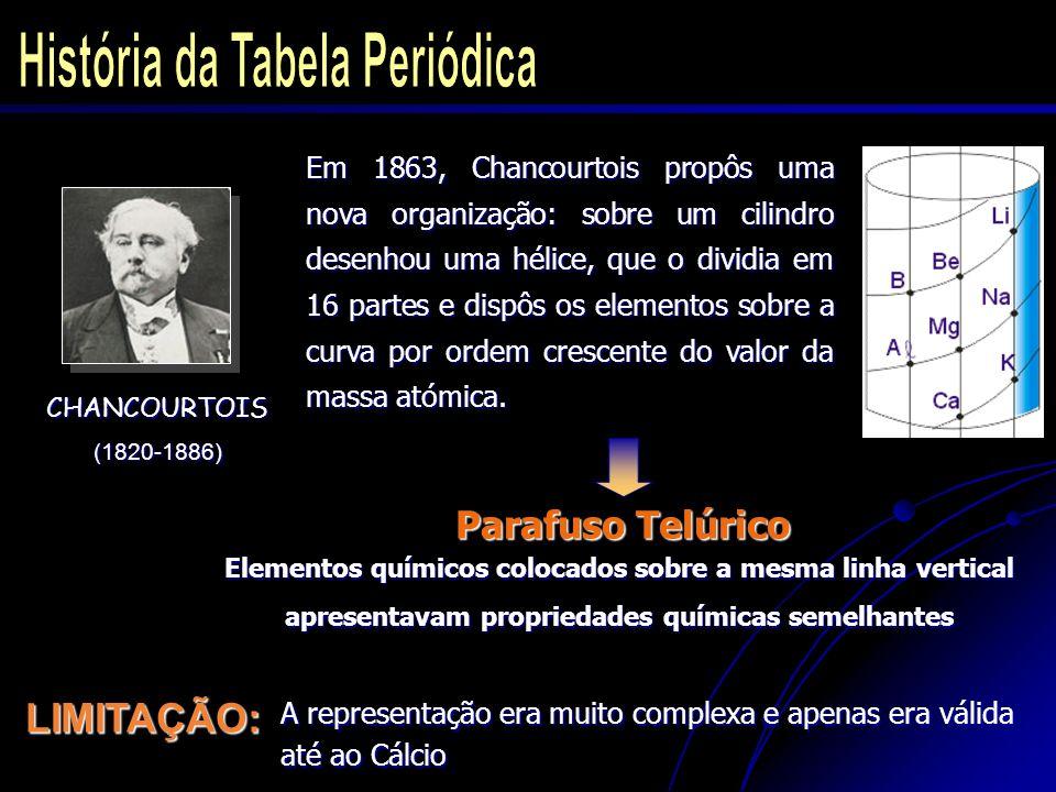 NEWLANDS(1837-1898) Elementos químicos ordenados em sete colunas por ordem crescente dos valores das massas atómicas O oitavo elemento é uma espécie de repetição do primeiro Adequa-se apenas aos primeiros 16 elementos Lei das Oitavas Periodicidade LIMITAÇÃO: