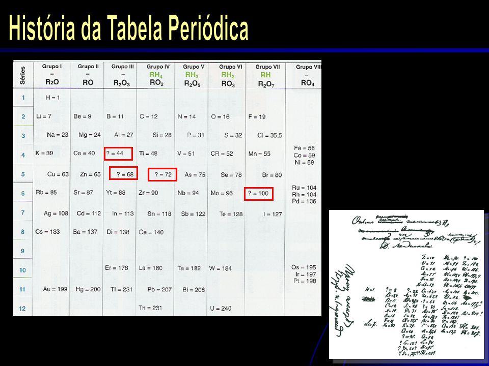 Na tabela os elementos estão organizados em: GRUPO P E R Í O D O 1 2 3 4 5 6 7 6 7 1 2 3 4 5 6 7 8 9 101112 1314151617 18 - GRUPOS - GRUPOS - PERÍODOS