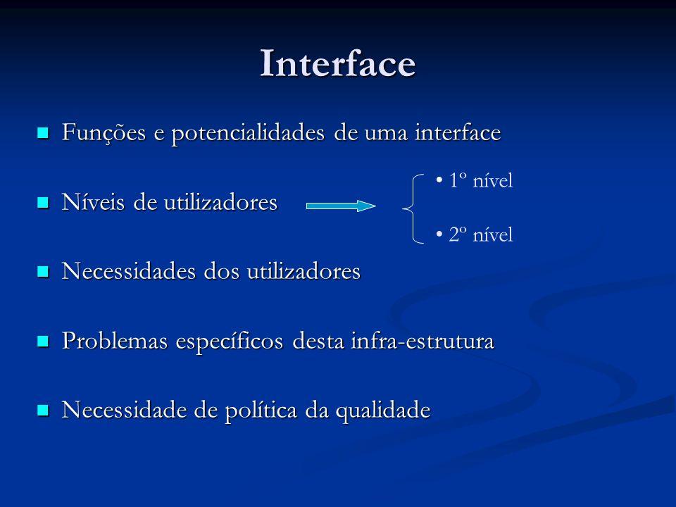 Funções e potencialidades de uma interface Funções e potencialidades de uma interface Níveis de utilizadores Níveis de utilizadores Necessidades dos utilizadores Necessidades dos utilizadores Problemas específicos desta infra-estrutura Problemas específicos desta infra-estrutura Necessidade de política da qualidade Necessidade de política da qualidade Interface 1º nível 2º nível