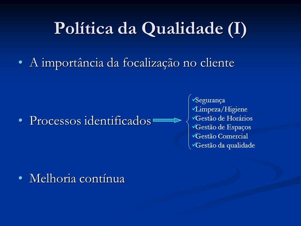 Política da Qualidade (I) A importância da focalização no clienteA importância da focalização no cliente Processos identificadosProcessos identificados Melhoria contínuaMelhoria contínua Segurança Limpeza/Higiene Gestão de Horários Gestão de Espaços Gestão Comercial Gestão da qualidade
