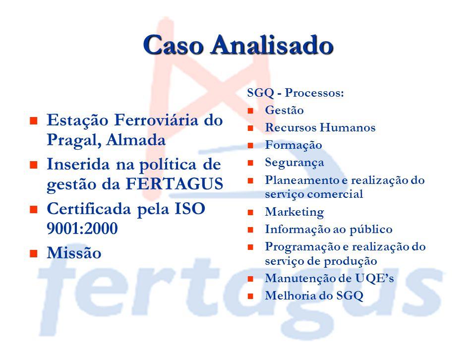 Caso Analisado Estação Ferroviária do Pragal, Almada Inserida na política de gestão da FERTAGUS Certificada pela ISO 9001:2000 Missão SGQ - Processos: