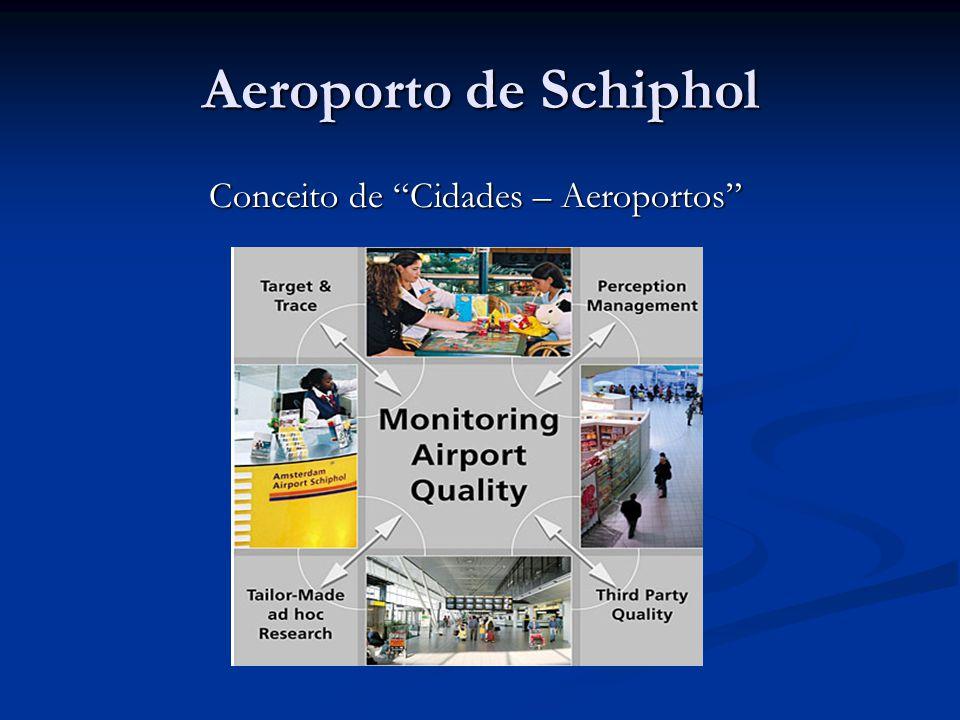 Aeroporto de Schiphol Conceito de Cidades – Aeroportos
