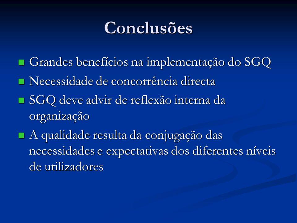 Conclusões Grandes benefícios na implementação do SGQ Grandes benefícios na implementação do SGQ Necessidade de concorrência directa Necessidade de co